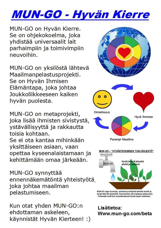 MUN-GO - Hyvän Kierre tiivistelmäkuva